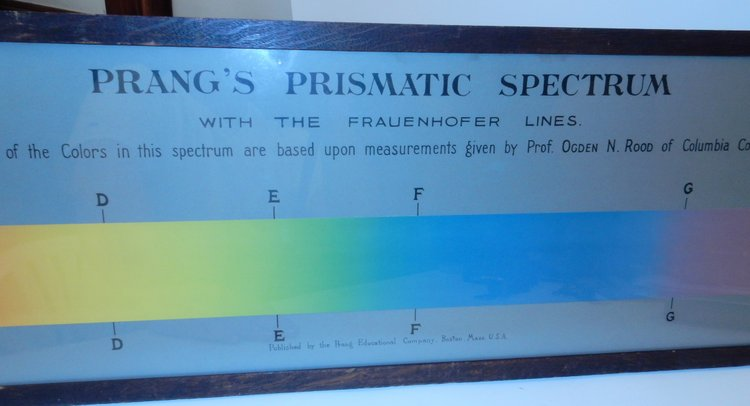 Prang's Prismatic Spectrum with the Frauenhofer Lines. Prang Educational Company.