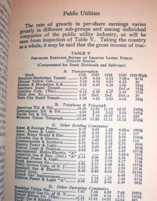 How to Invest for Income and Profit During 1930-31