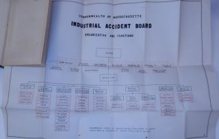 Second annual report of the industrial accident board, including statistical information and tables, estimates of the cost of insurance, a comparison of costs under different scales of benefits and general information of importance.