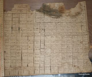 "Manuscript document of Roxbury Vermont ] ""Elijah Winch Plann of Roxbury [VT] circa 1860"" Elijah..."