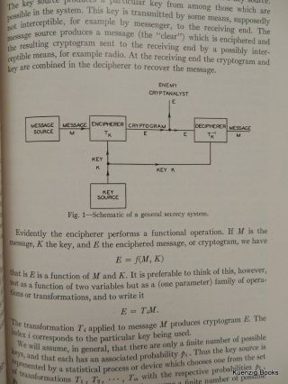 Communication Theory of Secrecy Systems [ IN The Bell System Technical Journal, Volume XXVIII, No. 4, October 1949 ]