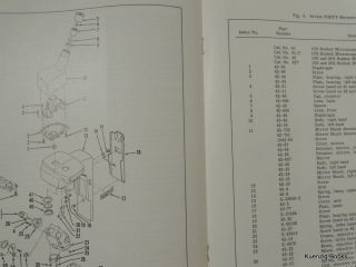 Reference Manual AO Series Forty Stereoscopic Teaching Microscope