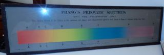 Prang's Prismatic Spectrum with the Frauenhofer Lines