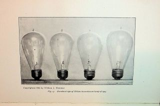 Edisonia : A Brief History of the Early Edison Lighting System