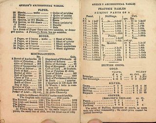 Quelch's Complete Arithmetical Tables, with the New Standard Weights and Measures.