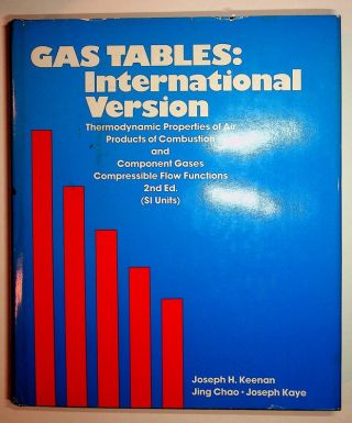 Gas Tables, International Version. Thermodynamic Properties of Air : Products of Combustion and...