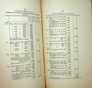 [ New York ] Seventh Annual Report of the Department of Docks, for the Year ending April 30, 1877