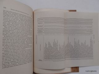 A sammelband of the author's offprints on Birds and Birdsong in New England